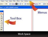 Know Thy Workspace
